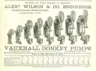 DONKEY PUMPS Ad Steam Engine Boiler Feeders 1880
